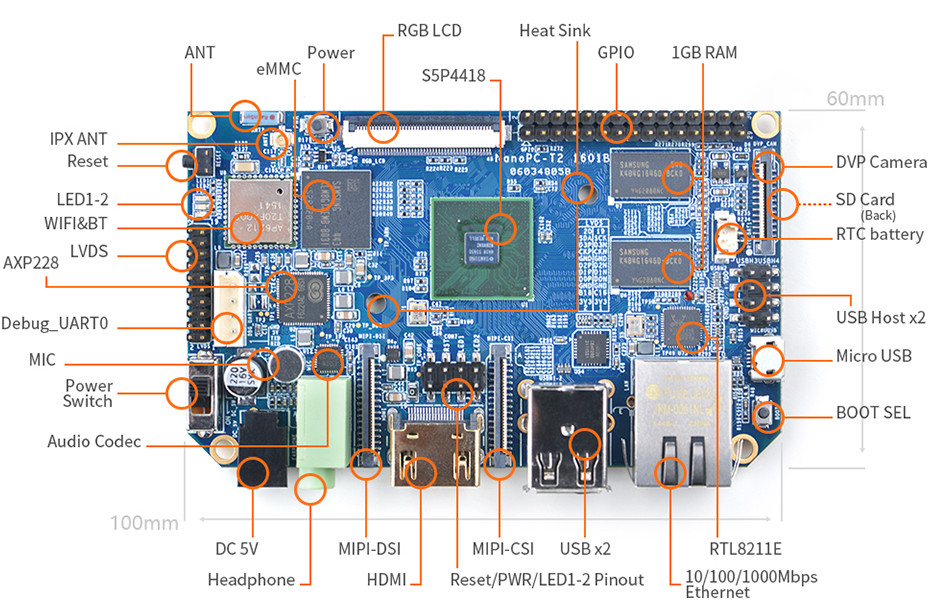 Friendlyarm Nanopct2 Board Gets More Storage, Wifi