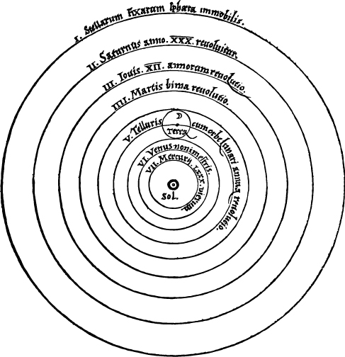 Chapter 2 Section 2.4: The Birth of Modern Astronomy