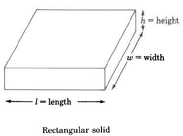 Area and Volume of Geometric Figures and Objects
