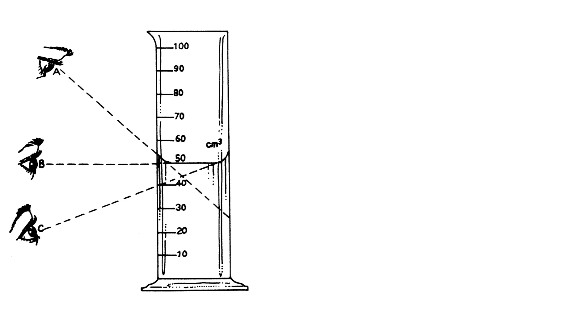 Meniscus Graduated Cylinder Worksheet