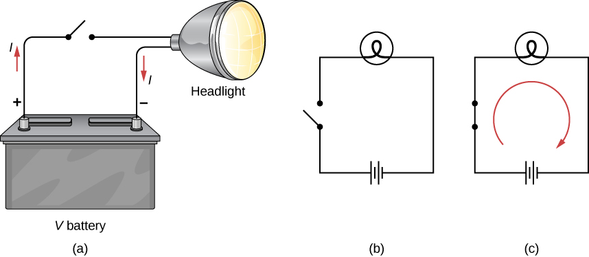 Headlight Circuit Indicating Current Flow With The Dimmer Switch In