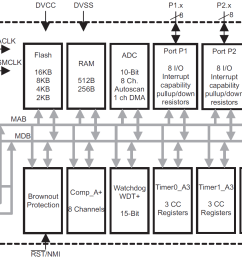 figure 1 is the device block diagram for the msp430g2553 one of the msp430 value line devices  [ 1280 x 902 Pixel ]