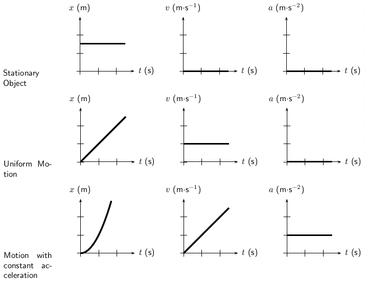 Printables. Velocity Time Graphs Questions And Answers Pdf