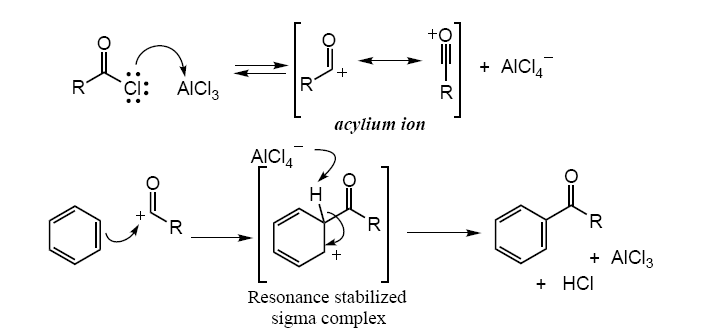 Aluminum Hydroxide: Reaction Of Acetic Acid With Aluminum