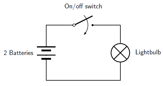 A Simple Circuit Diagram A Simple Circuit Diagram Wiring Diagrams