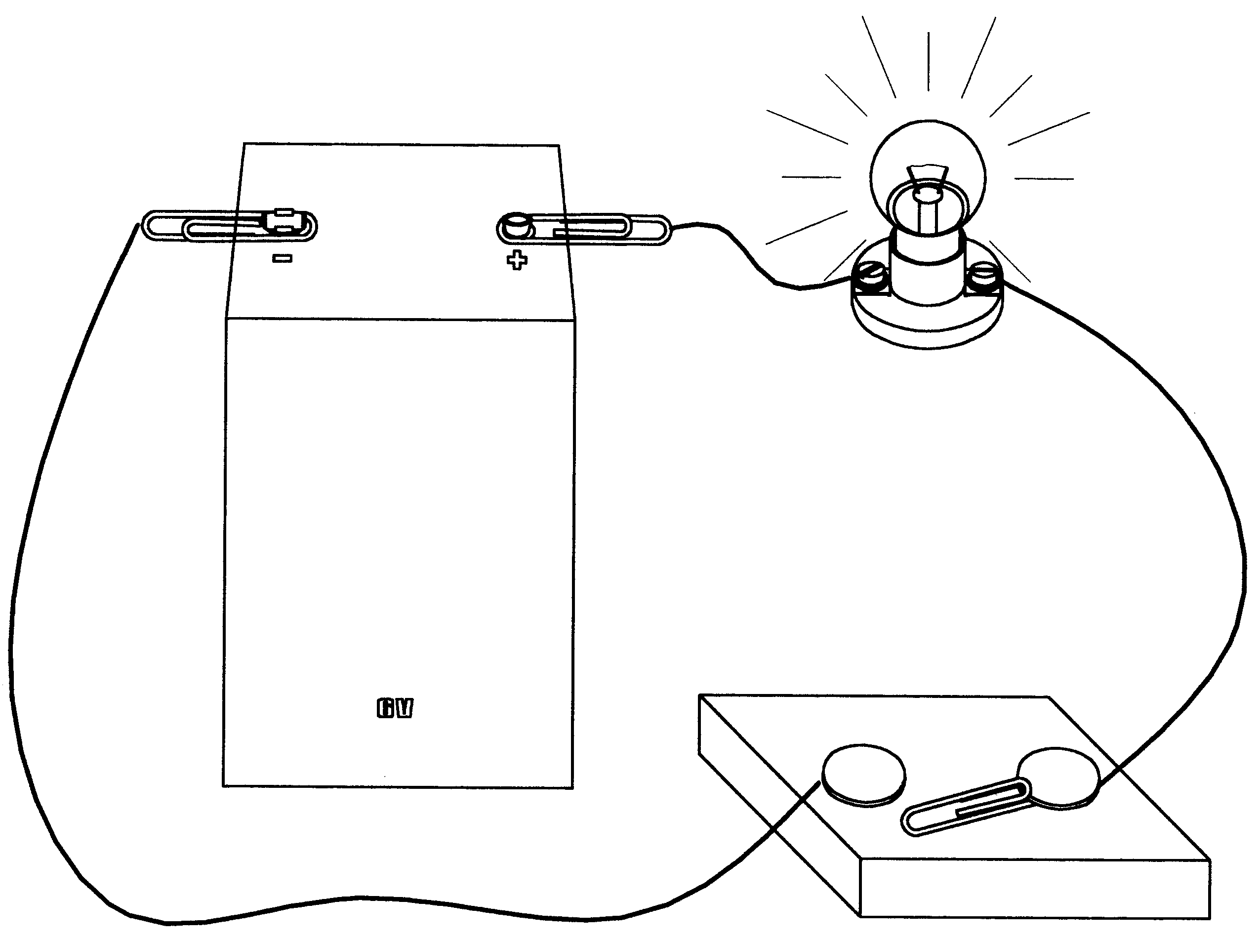 Light Bulb Diagram Parts Of A Light Bulb And Their Functions