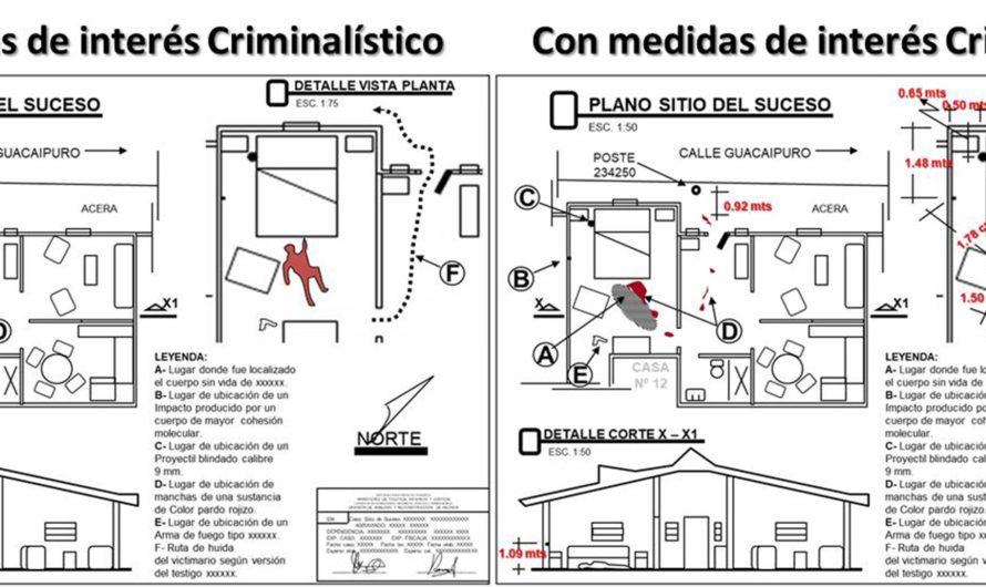 Planimetría forense
