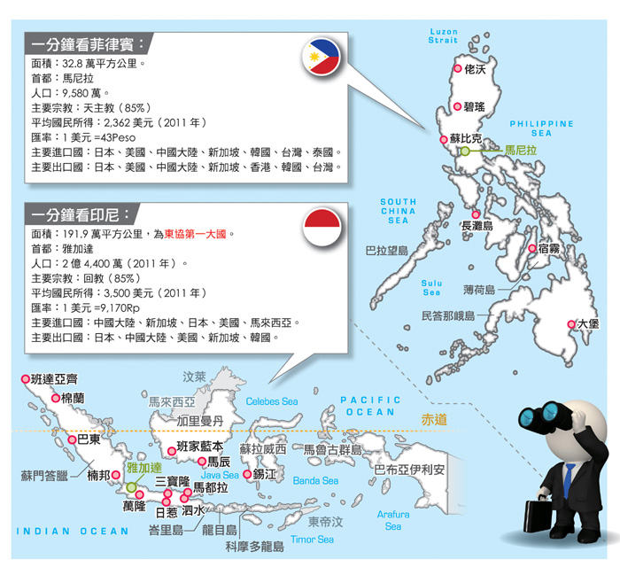 認識 菲律賓 - The Philippines - ★ 臺灣(客) 資訊網 ★ Taiwan Taiker Info. Website