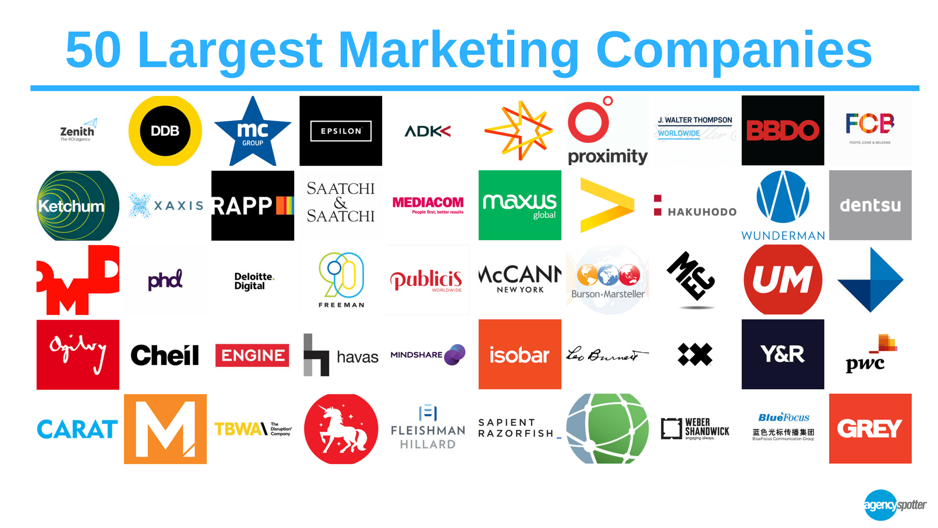 50 largest marketing companies in the world leadership