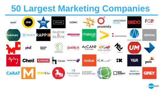 50 largest marketing companies