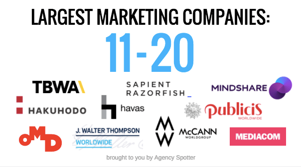 Agency-Spotter-50-Largest-Marketing-Companies-11-20