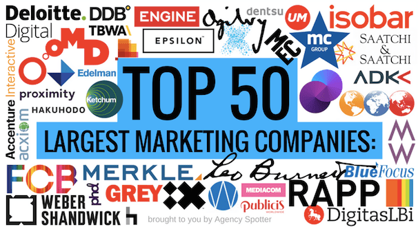 Agency-Spotter-50-Largest-Marketing-Companies
