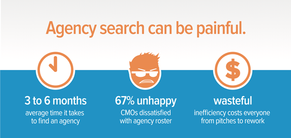 Make agency search easy with Agency Spotter