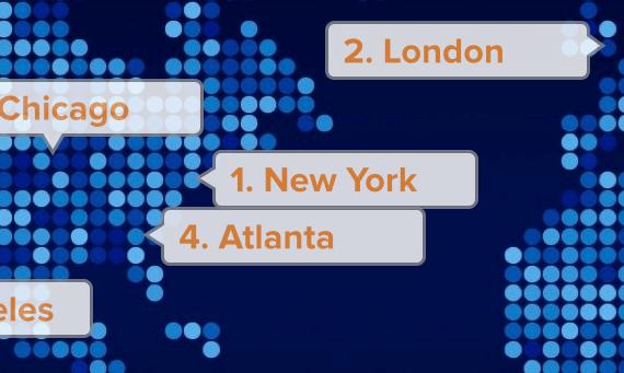 Top 5 Cities Agencies
