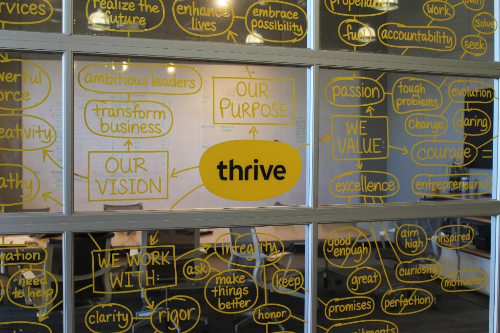Big-ideas-at-Thrive