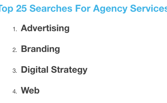 Most popular agency searches of 2014