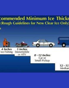 Archived safe ice conditions thickness chart also price county wi official website rh coice