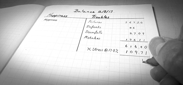 Bilanz Journaling Journal Glück