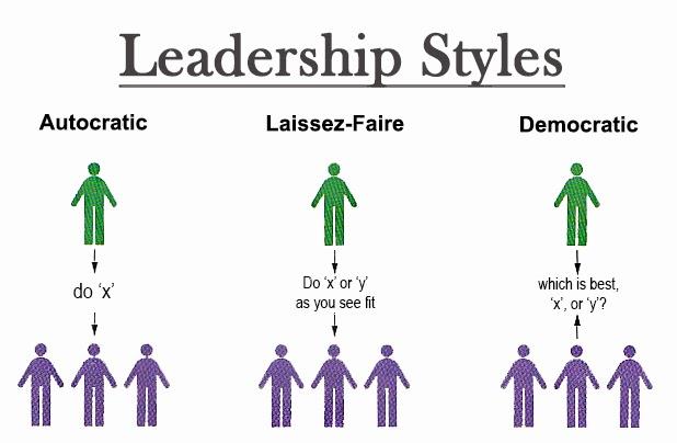 vezetői stílusok