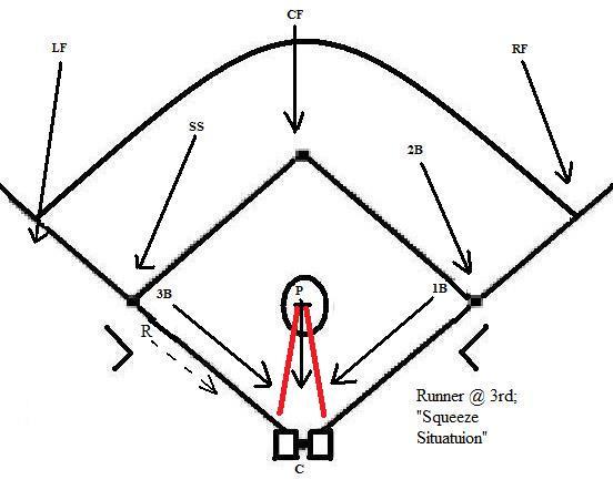 Coaching philosophy « Coach5150's Baseball & Softball Blog