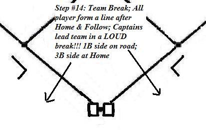pregame routine « Coach5150's Baseball & Softball Blog