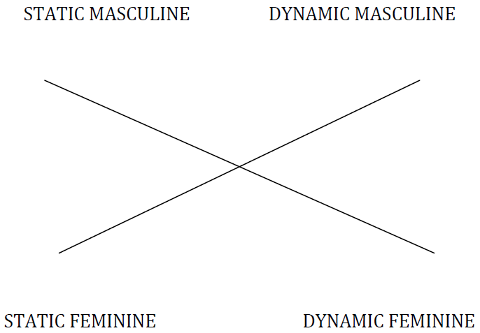 Research Paper: Coaching Grounded in the Masculine and