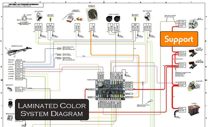 hot rod turn signal switch wiring diagram 3 pin plug australia street 1t schwabenschamanen de harness online rh 18 7 lightandzaun