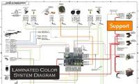 Coach Controls, Street Rod Wiring Kits, Universal Wire ...