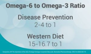 Optimal Level Of Omega-6 To Omega-3