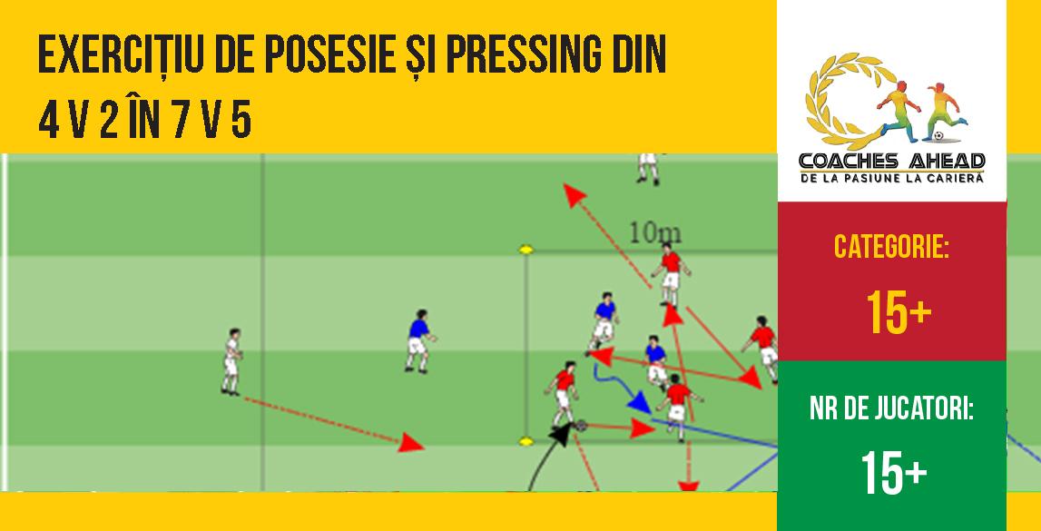Exercițiu de posesie și pressing din 4 v 2 în 7 v 5