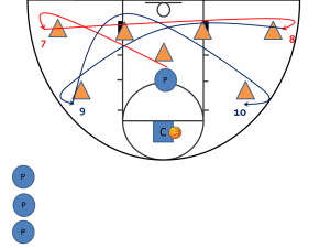 Youth Basketball Drills - 10 Shot Circuit