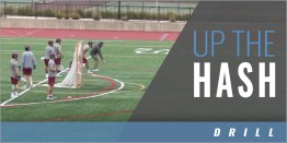 Offense: Up the Hash Ground Ball Drill