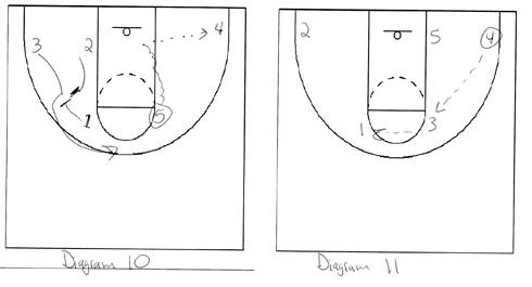 Diagram 10 & 11