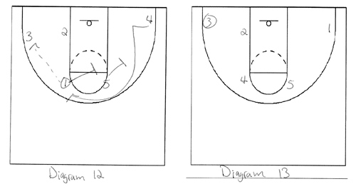 Diagram 12 & 13