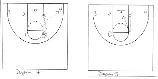 Diagram 4 & 5