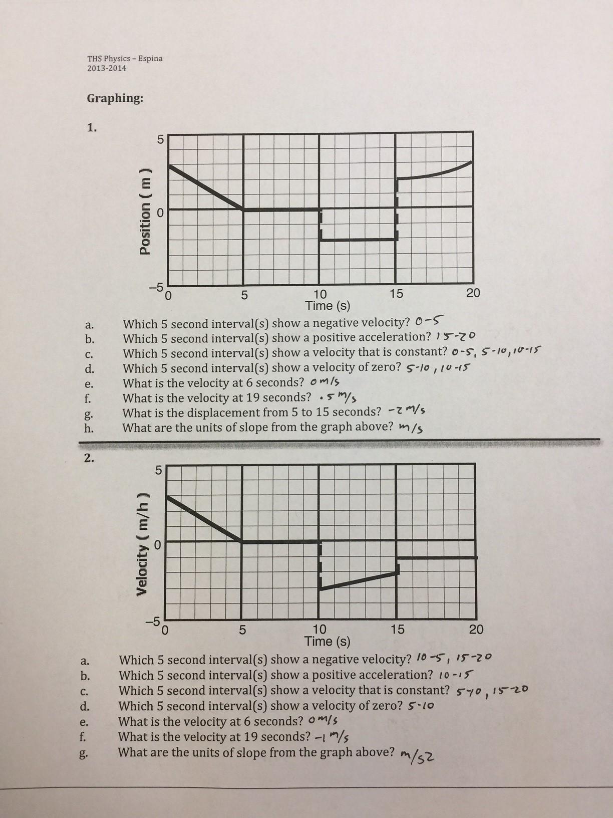 30 Worksheet Motion Graphs Answers Physics Fundamentals