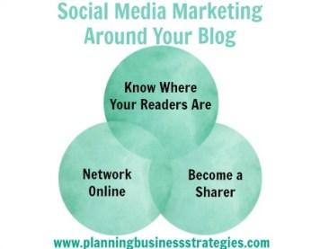 blog & social media 1