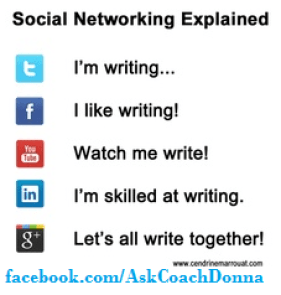 Social-networking-explained