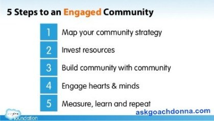 creating-and-building-engaged-blogging-communities
