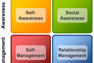 How To Hire For Emotional Intelligence (Part 1)