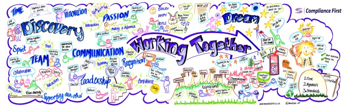 Appreciative Inquiry graphic recording