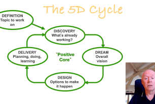 Appreciative Inquiry: What Happens In The Discovery Stage? (video + transcript)