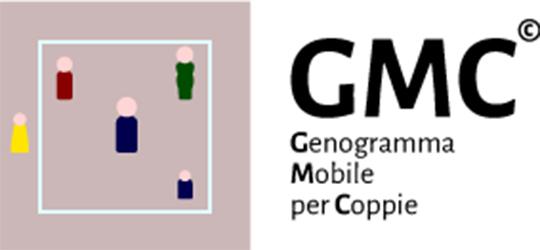 GMC e Cosiré