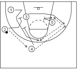 Basketball Plays Billy