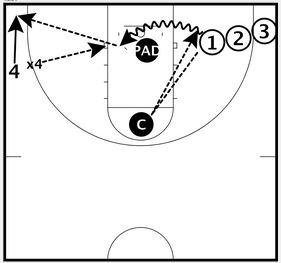 Basketball Workouts: Crean Finishing Drills