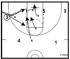 Basketball Drills Team Defense