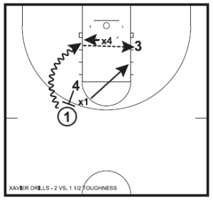 3 great drills to improve basketball players' abilities to