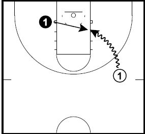 Basketball Workouts Guards 2