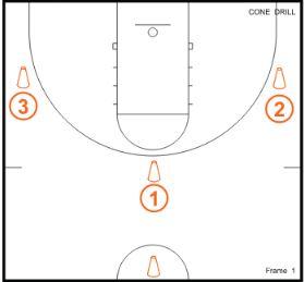 Basketball Shooting Drills Xavier