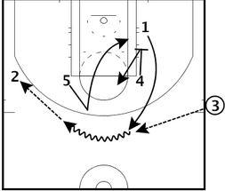 Basketball Plays NBA Playoffs